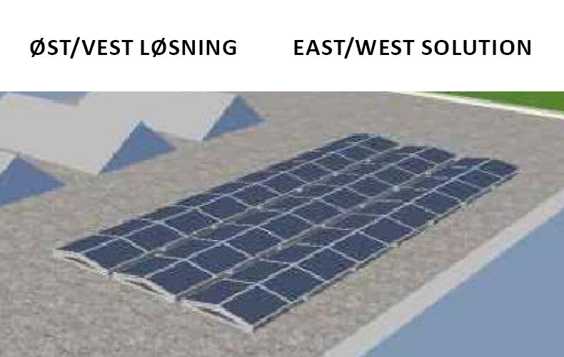 Deloitte øst-vest solcelleløsning komplet anlæg